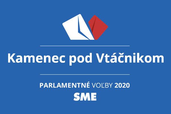 Výsledky volieb 2020 v obci Kamenec pod Vtáčnikom