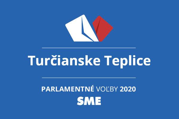 Výsledky volieb 2020 v obci Turčianske Teplice