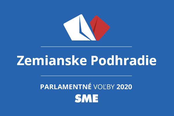 Výsledky volieb 2020 v obci Zemianske Podhradie