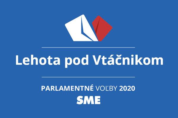 Výsledky volieb 2020 v obci Lehota pod Vtáčnikom