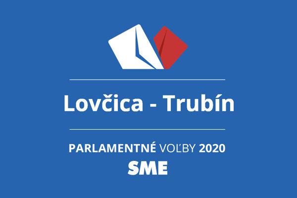 Výsledky volieb 2020 v obci Lovčica - Trubín