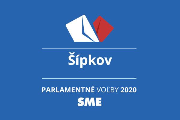 Výsledky volieb 2020 v obci Šípkov