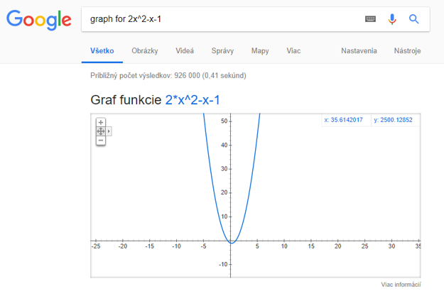 Google graf - screenshot