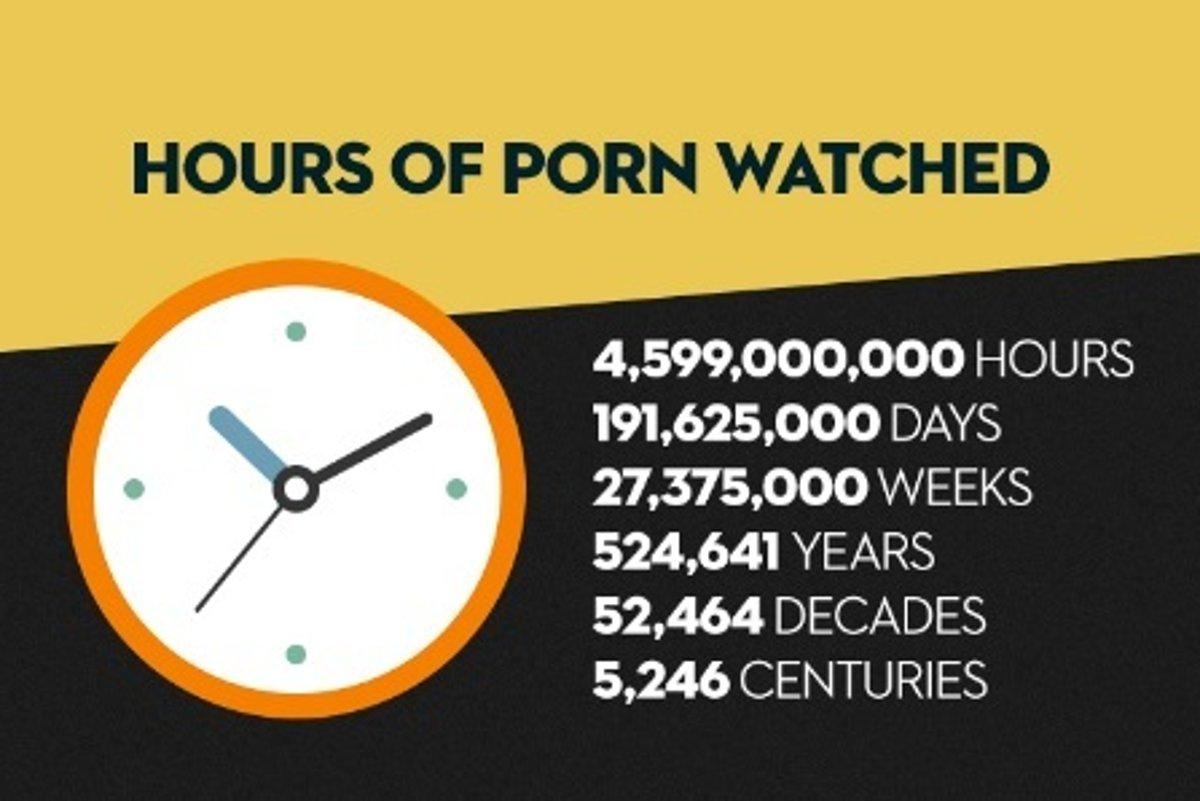 Sexy emo Teen porno