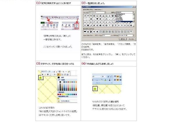 Návod na používanie symbolov pri tvorení vzorov v Exceli.