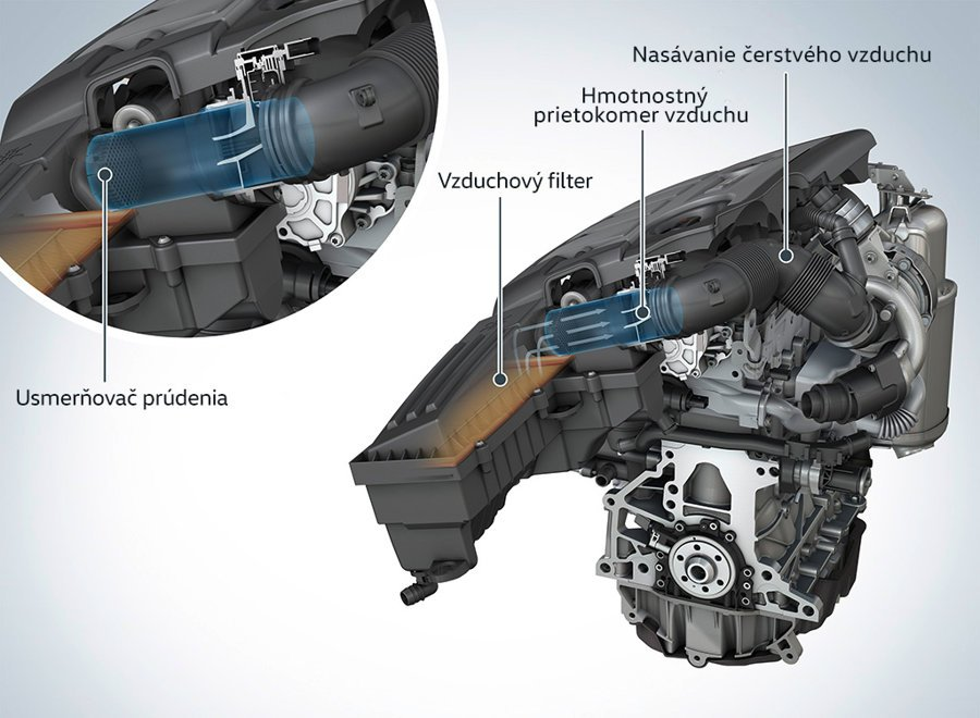 Nákres hardvérového riešenia pre motory EA189 koncernu Volkswagen.