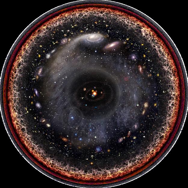Umelecké zobrazenie pozorovateľného vesmíru.