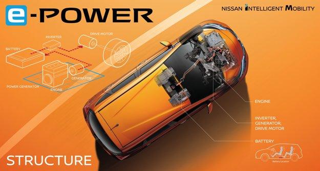 Prvým modelom vybaveným pohonom e-Power sa stane kompaktný hatchback Nissan Note