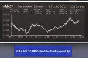 Index Dax prvýkrát v histórii uzavrel nad hranicou 13-tisíc bodov.
