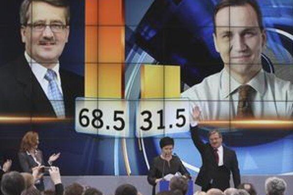 Komorowski vyhral primárky Občianskej platformy a stal sa favoritom prezidentských volieb v Poľsku.