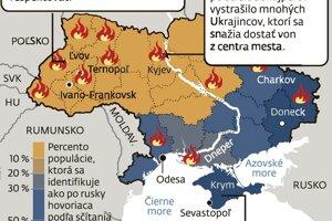 20. 2.Ako sme zaznamenali nepokoje na Ukrajine v grafoch (zoradené od najnovších po najstaršie)