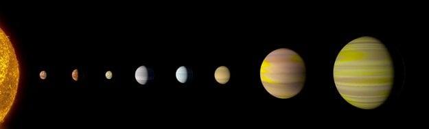 Hviezdna sústava Kepler-90.