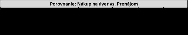 (Kliknite - tabuľku zväčšíte)
