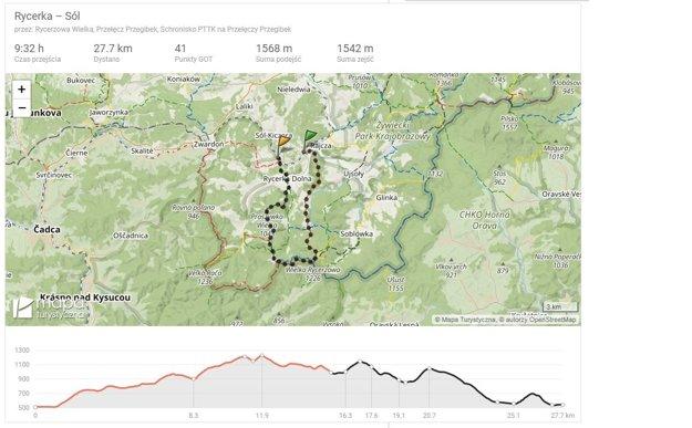 Trasa na mape (so zohľadnením úseku z Rycerky Dolnej do obce Sól)
