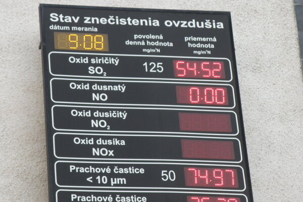Kvalitu ovzdušia pravidelne merajú.