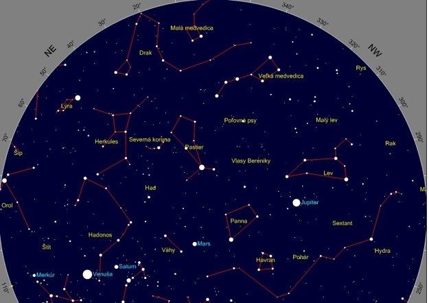 Očakávaná pozícia planét 20. januára viditeľná z nášho územia (nejde o presnú priamku).