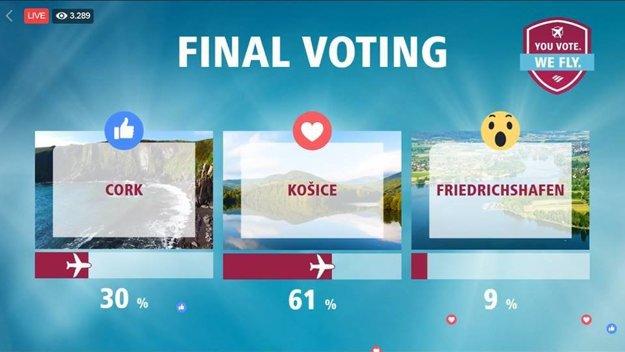 Konečný výsledok finálového hlasovania.
