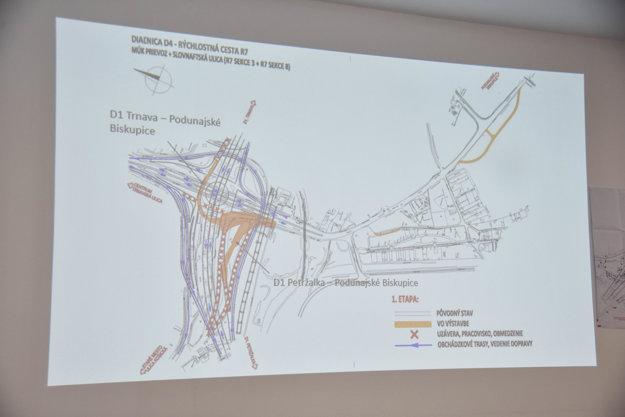 Na snímke vizualizácia diaľnice D4 a rýchlostnej cesty R7.