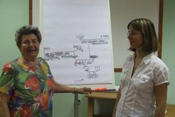 Jiřina Prekopová (vľavo), nemecká psychologička českého pôvodu vedie vzdelávanie v Liptovskom Jáne. Vpravo organizátorka vzdelávania Eva Ohraďanová, riaditeľka súkromnej základnej umeleckej školy.