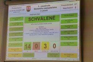 Hlasovanie o odvolávaní náčelníka. Za bolo 14 poslancov.