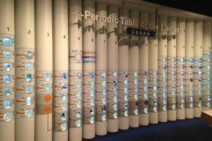 Periodická tabuľka vo vedeckom múzeu v japonskom meste Nagoja.