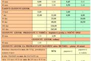 Tarifa košickej MHD platná od 1. septembra 2019.