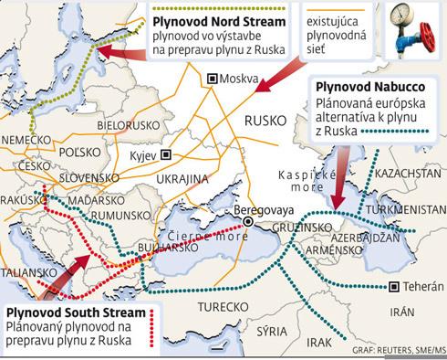 sieť existujúcich a plánovaných plynovodov
