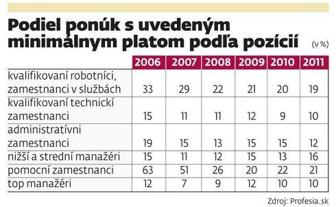 tabulka_res.jpg