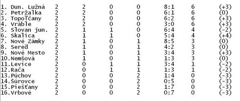 0_tab_fut3_r1148_res.jpg