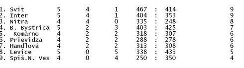 0_tabbasket_r4023_res.jpg
