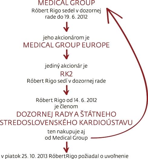 rigo-web.jpg