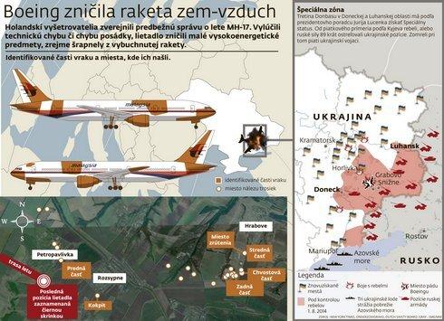 ukrajina_update_res.jpg