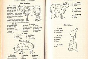 Recepty prastarej matere podľa Vansovej kuchárky vychádzajú v pravidelných odstupoch dodnes.