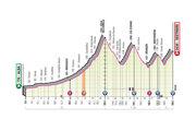20. etapa na Giro d'Italia 2020 - profil, trasa, mapa, prémie (pre zväčšenie kliknite na obrázok).