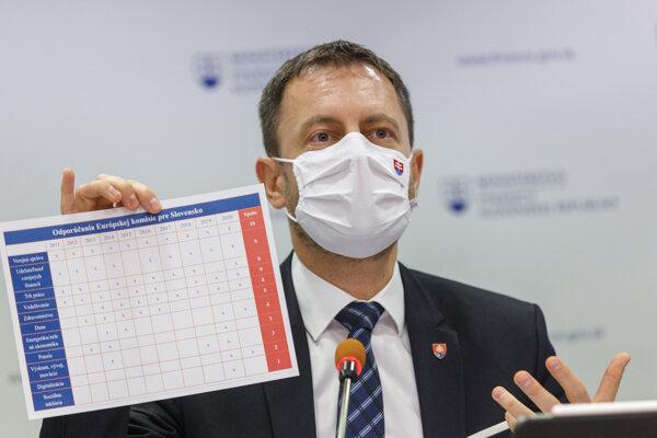 Minister financií Eduard Heger počas tlačovej konferencie, na ktorej predstavili Národný integrovaný reformný plán - Moderné a úspešné Slovensko.