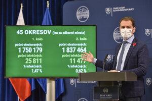 Predseda vlády SR Igor Matovič (OĽaNO) počas prezentácie výsledkov druhého celoplošného testovania Slovenska na ochorenie COVID-19.