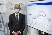 Pavol Jarčuška počas tlačovej konferencie k aktuálnej pandemickej situácii.