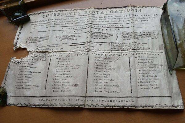 Text majú odborne preložiť pracovníci kežmarského múzea.