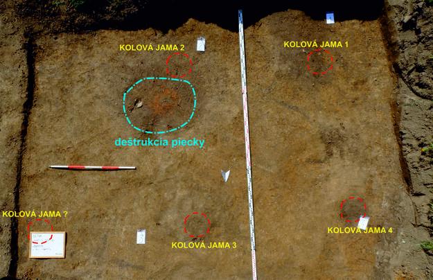 Identifikované archeologické objekty na ploche výskumu.