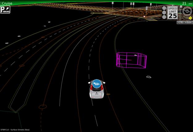 Ak softvér vidí iné autá cúvať, zatrúbi na nich, aby na seba upozornil.