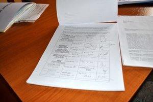Petícia. Spolu Veľčania vyzbierali vyše sedemsto podpisov.