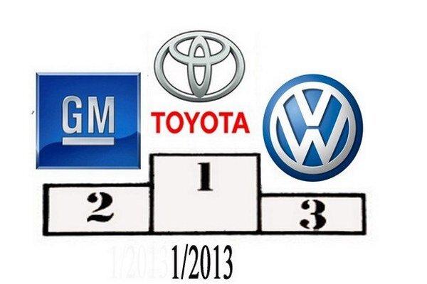 Najvyšší stupienok pre Toyotu. Podtext: V prvom polroku tohto roka predala najviac áut japonská Toyota, nasledovaná americkým koncernom General Motors a európskym Volkswagenom.