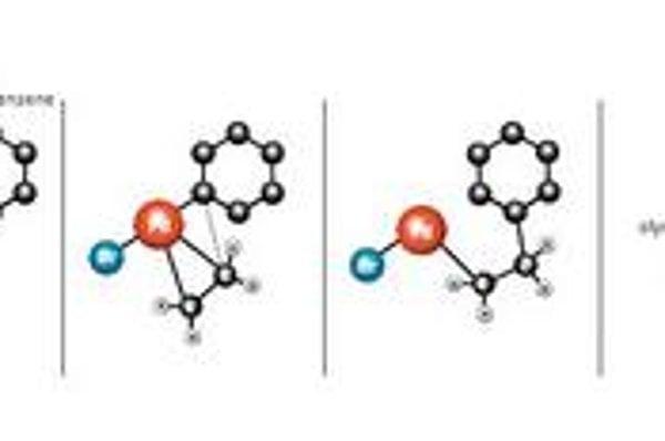 Schéma katalytickej reakcie. Paládium slúži ako katalyzátor pri vzniku styrénu, základnej zložky mnohých plastov.