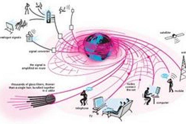 Svet je prepojený optickými vláknami. Tohto roku bola Nobelova cena za fyziku udelená za objavy, ktoré viedli k praktickým aplikáciám v každodennom živote.