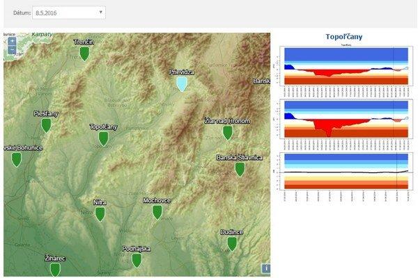 Jedna zo staníc, kde monitorujú sucho, je aj vTopoľčanoch.