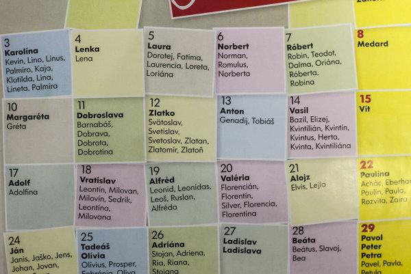 Kalendár s menami.