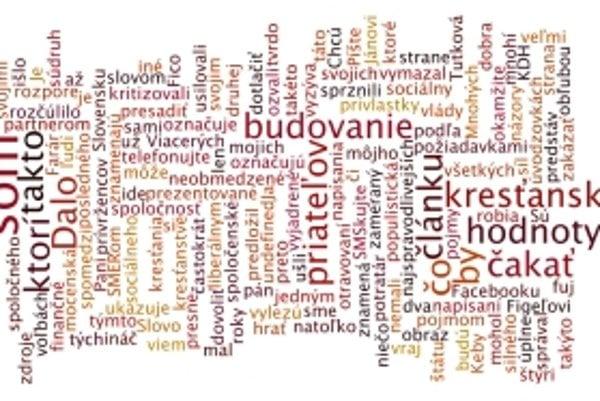 Najpoužívanejšie slová na titulke blogu Jozefa Červeňa