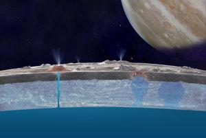 Prierez Europou. Pod hrubými vrstvami ľadu sa nachádza oceán so slanou vodou.