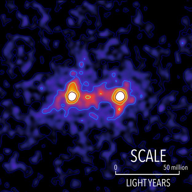 Priestor medzi galaxiami vyplňajú vlákna tmavej hmoty. Biele oblasti ukazujú žiarivé galaxie, prítomnosť temnej hmoty je znázornená červenou. Mierka: 0 - 50 miliónov svetelných rokov.