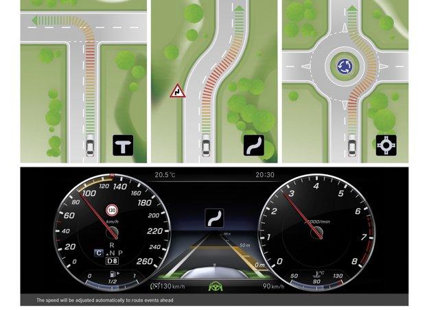 Mercedes triedy S s novými funkciami automaticky spomalí pred križovatkou, zákrutou a kruhovým objazdom